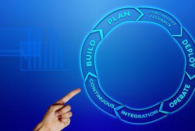 Wat is Agile werken en hoe helpt het jouw organisatie?